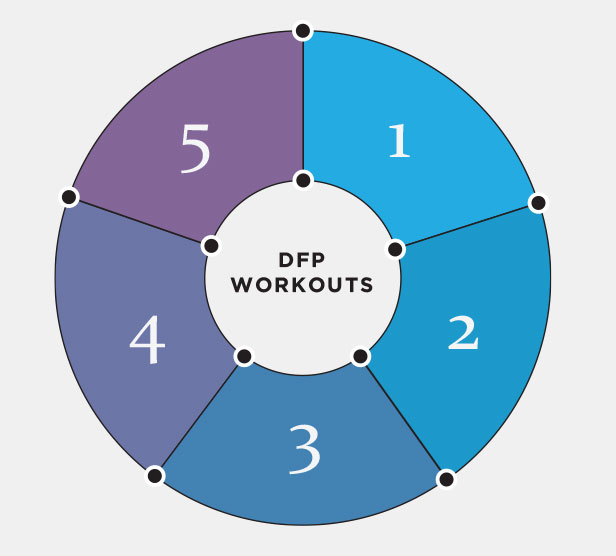 Workouts diagram