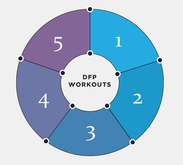 Workouts diagram